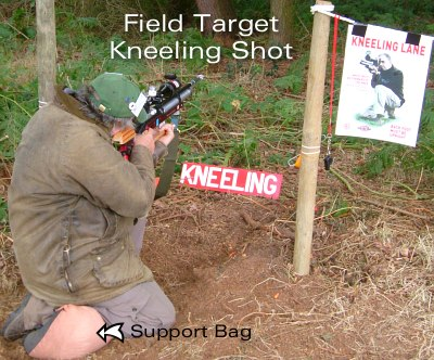 field target positions